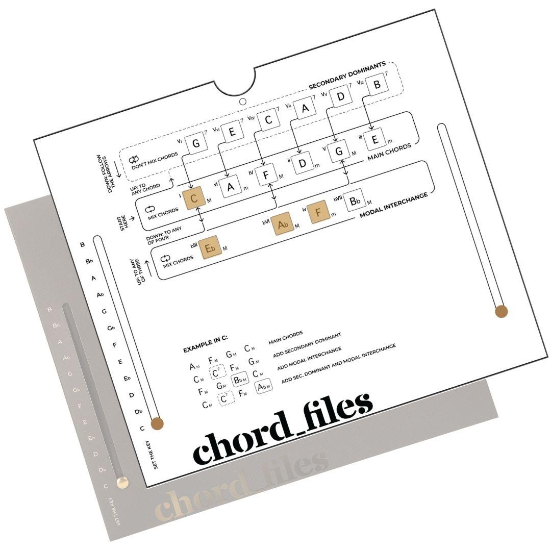 chord-progressions