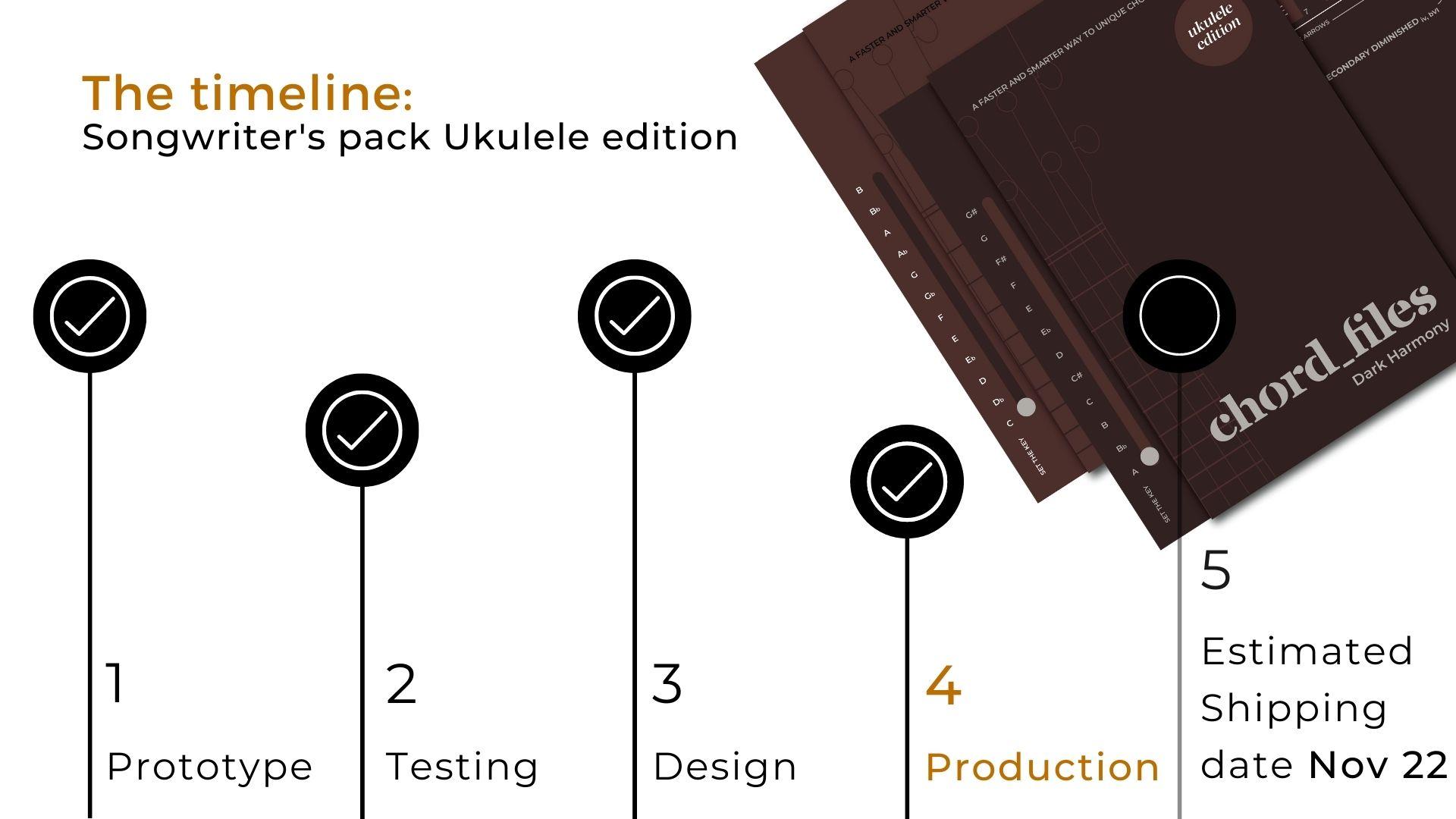 Ukulele songwriter's pack